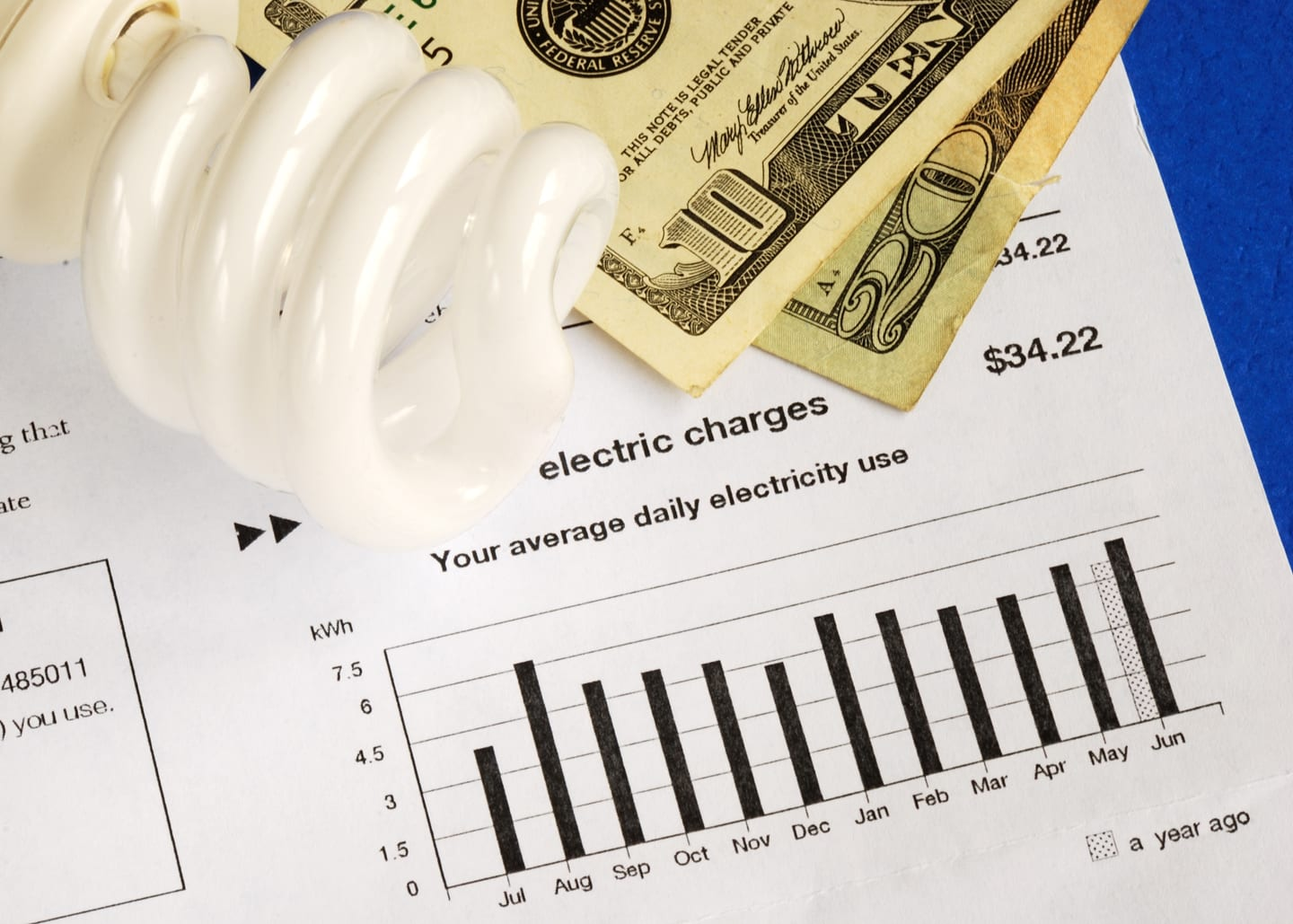 Ways that you can lower your energy bills this summer in Edwardsville, IL
